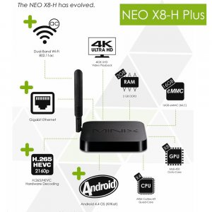 android TV box and specifications