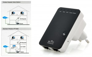 Homeplug Wall Powered Mini Portable Wireless-N Router – 2.4GHz