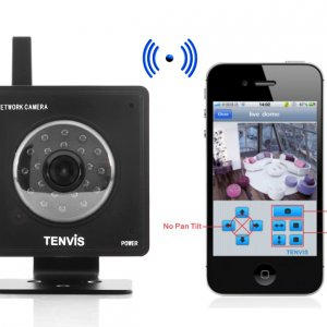 Tenvis Mini WiFi IP security Camera