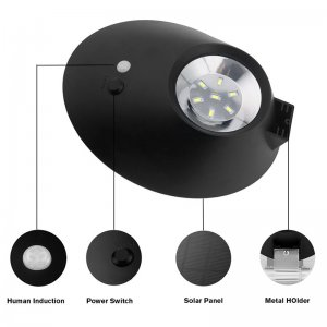 LED Light with enhanced buttons