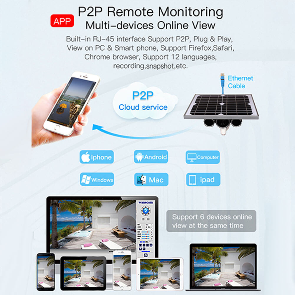 Wanscam HW0029-5 Outdoor Solar Powered Security IP Camera Wifi Wireless  Night Vision Camera